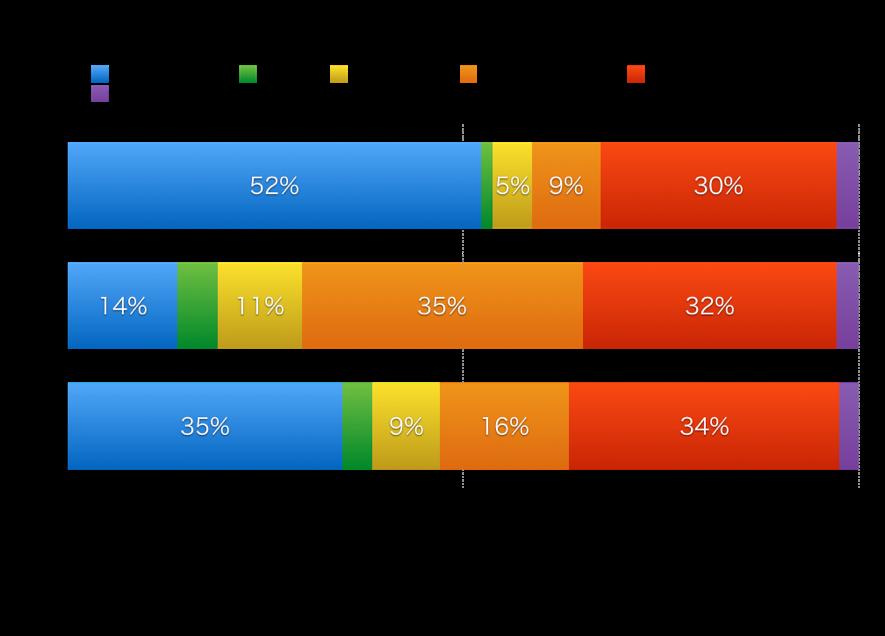金融資産日欧米比較