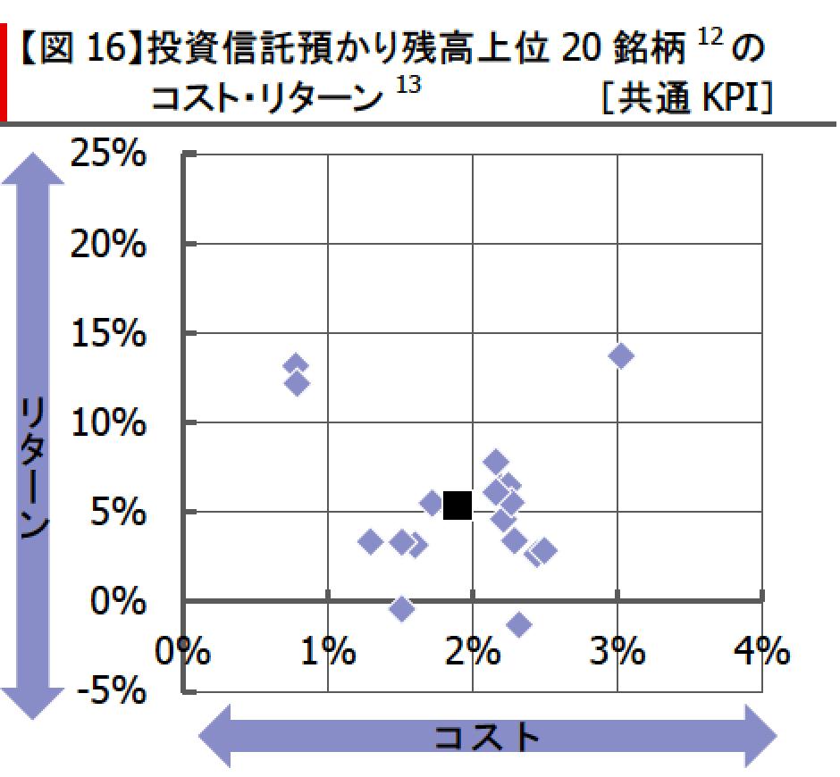 三菱UFJ銀行コストリターン-min