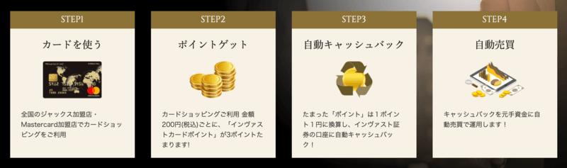インヴァストゴールドカードの投資